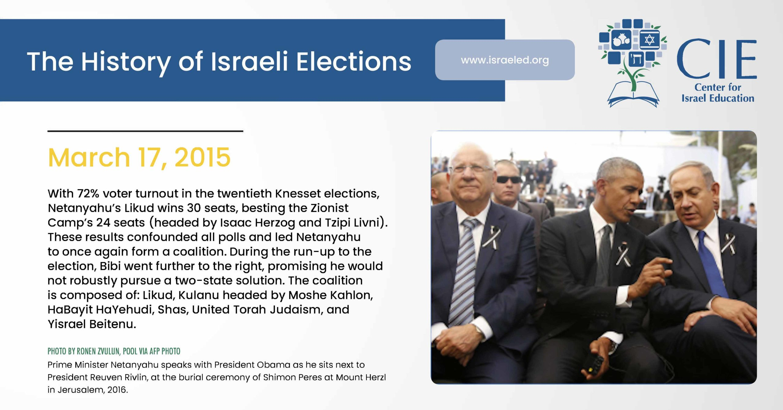 2015 Election Infographic